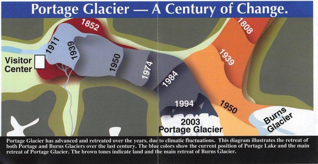 Portage Glacier - a Century of Change
